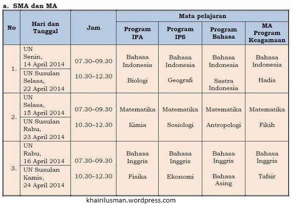 Jadwal Pelaksanaan Ujian Nasional untuk SMA dan MA Tahun 2014